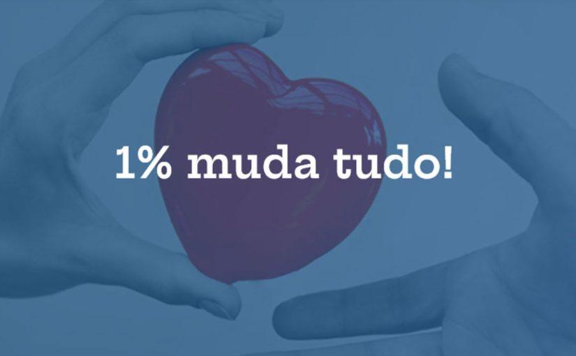 Lista Fortes Brasil: incentivo À doação de 1% do lucro líquido daempresa