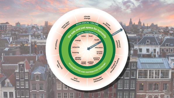 Amsterdam to embrace 'doughnut' model to mend post-coronavirus economy